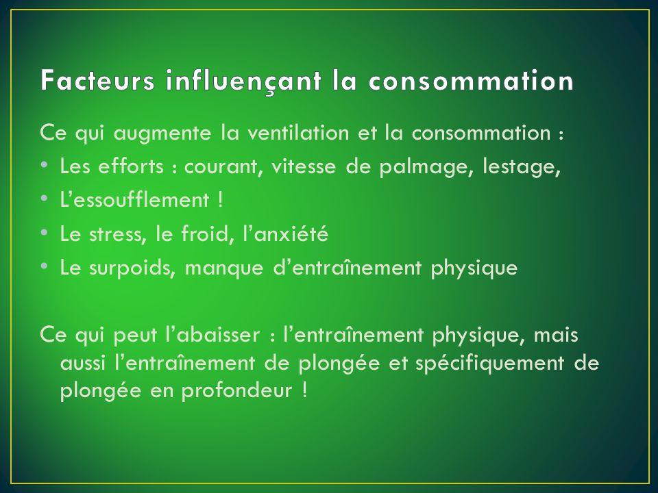 Ce qui augmente la ventilation et la consommation : Les efforts : courant, vitesse de palmage, lestage, L'essoufflement .