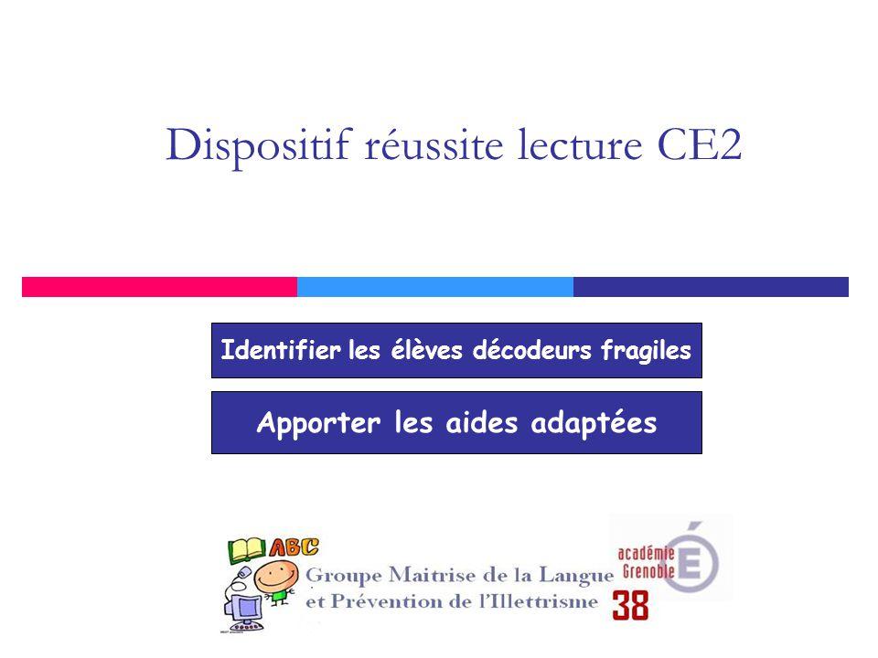 Dispositif réussite lecture CE2 Identifier les élèves décodeurs fragiles Apporter les aides adaptées