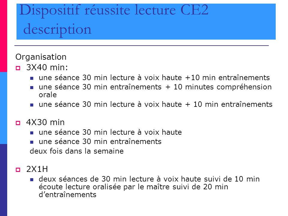 Organisation  3X40 min: une séance 30 min lecture à voix haute +10 min entraînements une séance 30 min entraînements + 10 minutes compréhension orale