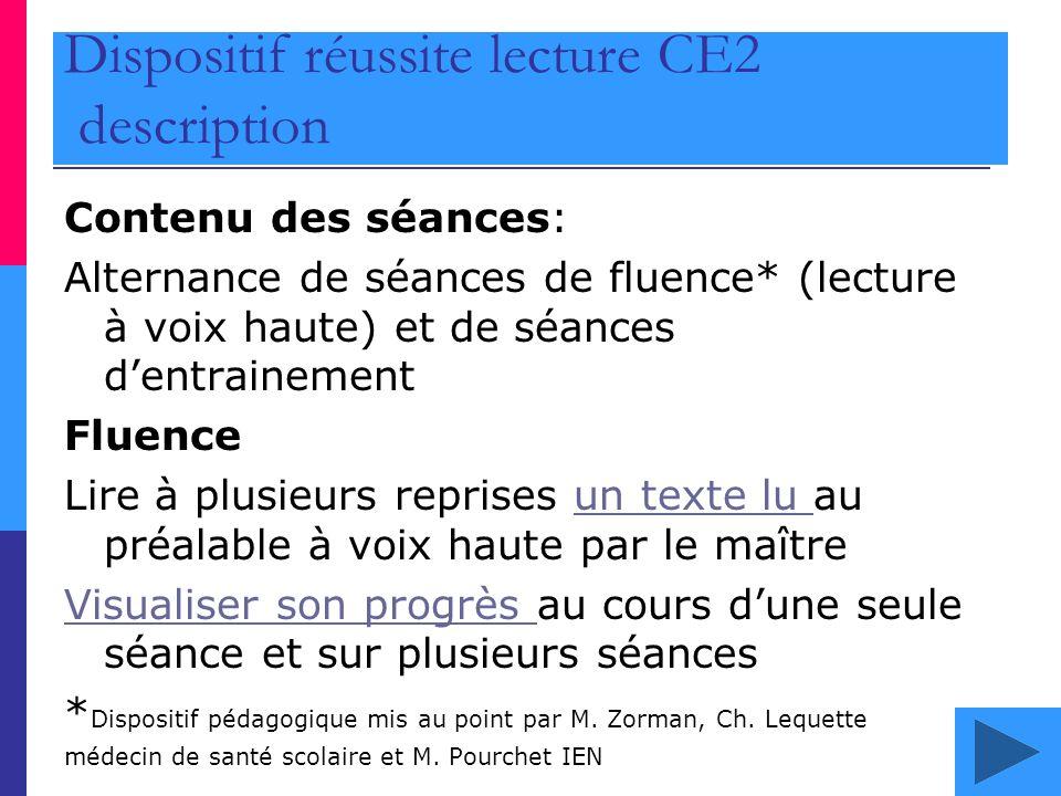 Contenu des séances: Alternance de séances de fluence* (lecture à voix haute) et de séances d'entrainement Fluence Lire à plusieurs reprises un texte