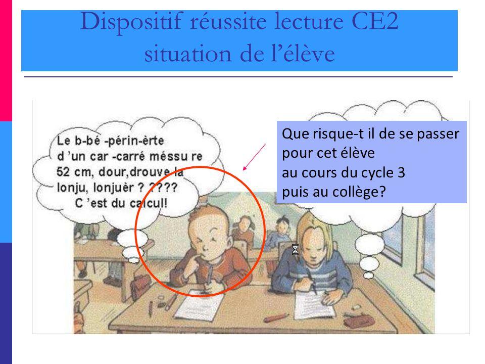 Dispositif réussite lecture CE2 situation de l'élève Que risque-t il de se passer pour cet élève au cours du cycle 3 puis au collège?