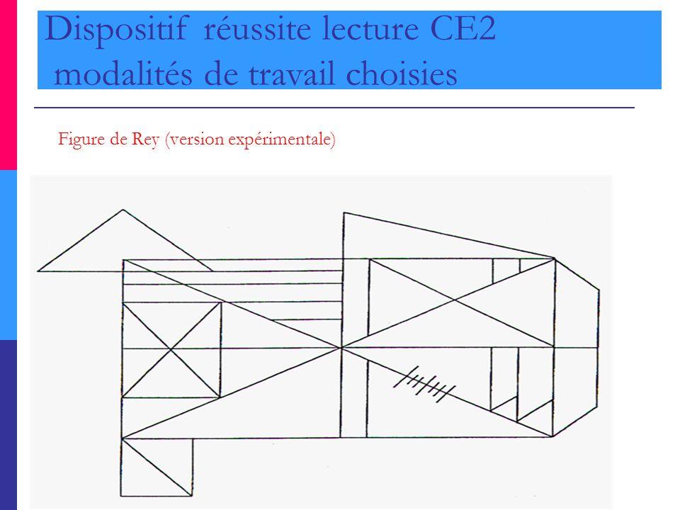 Figure de Rey (version expérimentale) Dispositif réussite lecture CE2 modalités de travail choisies
