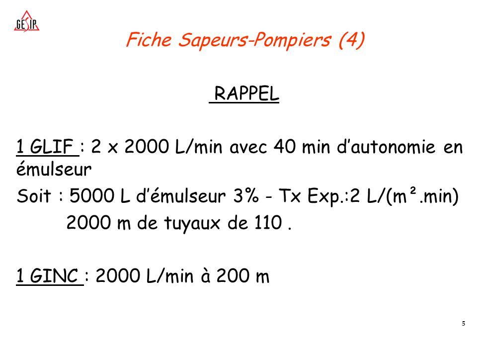 5 Fiche Sapeurs-Pompiers (4) RAPPEL 1 GLIF : 2 x 2000 L/min avec 40 min d'autonomie en émulseur Soit : 5000 L d'émulseur 3% - Tx Exp.:2 L/(m².min) 200