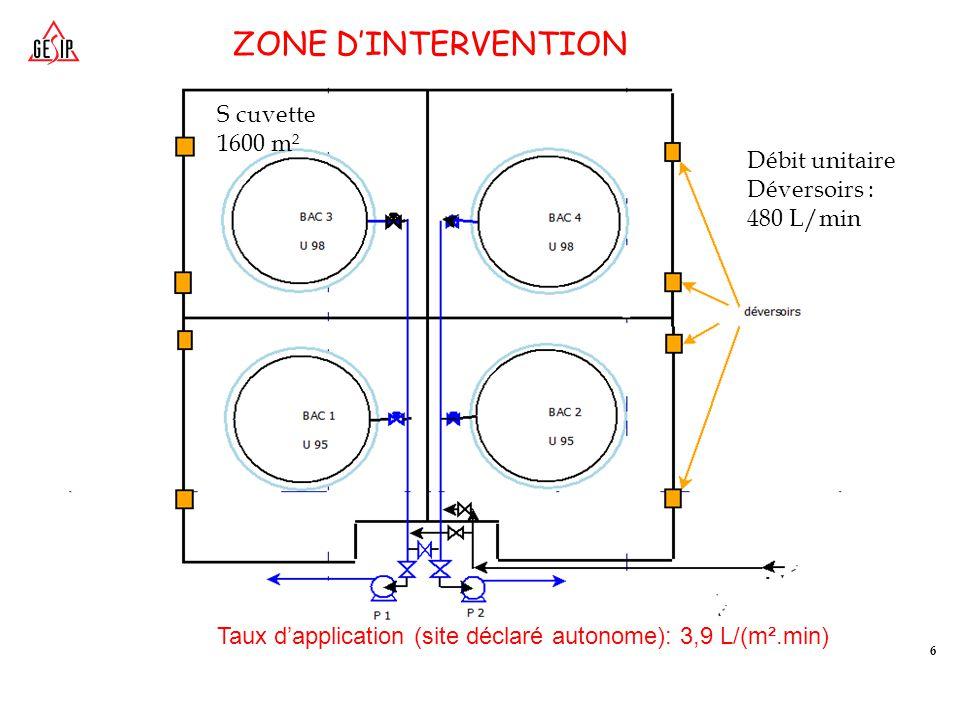 6 Débit unitaire Déversoirs : 480 L/min ZONE D'INTERVENTION Taux d'application (site déclaré autonome): 3,9 L/(m².min) S cuvette 1600 m²