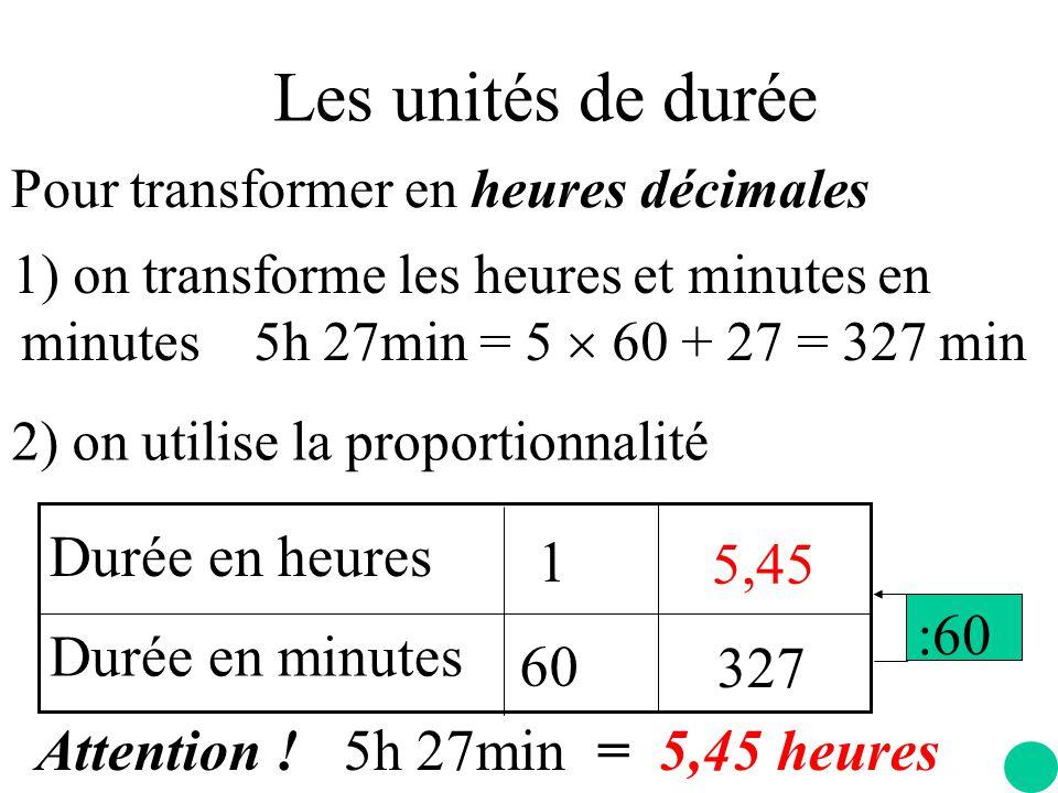 Les unités de durée Un ouvrier est payé 9,50 € pour 1 h de travail.