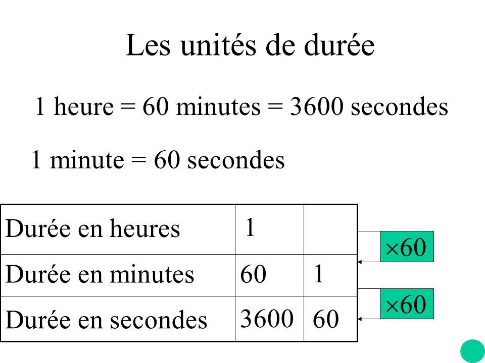 Les unités de durée Pour transformer en heures décimales 327 Durée en heures Durée en minutes 60 1 :60 5,45 Attention .