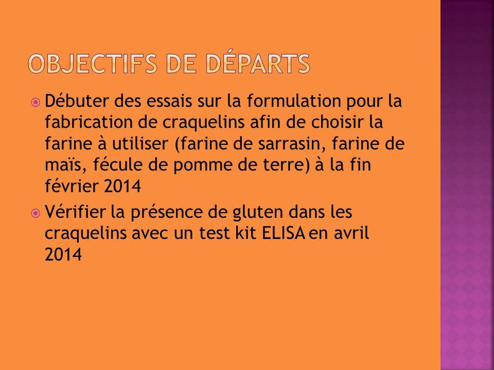  Débuter des essais sur la formulation pour la fabrication de craquelins afin de choisir la farine à utiliser (farine de sarrasin, farine de maïs, fé