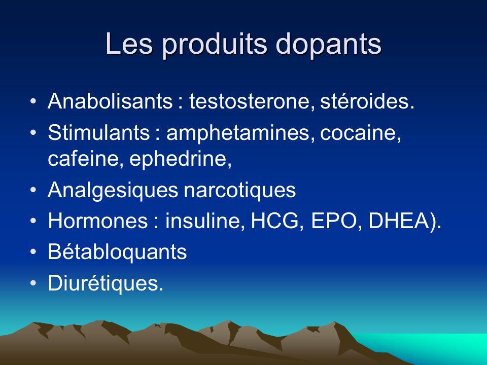 Les produits dopants Anabolisants : testosterone, stéroides. Stimulants : amphetamines, cocaine, cafeine, ephedrine, Analgesiques narcotiques Hormones
