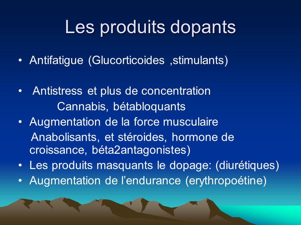 Les produits dopants Antifatigue (Glucorticoides,stimulants) Antistress et plus de concentration Cannabis, bétabloquants Augmentation de la force musc
