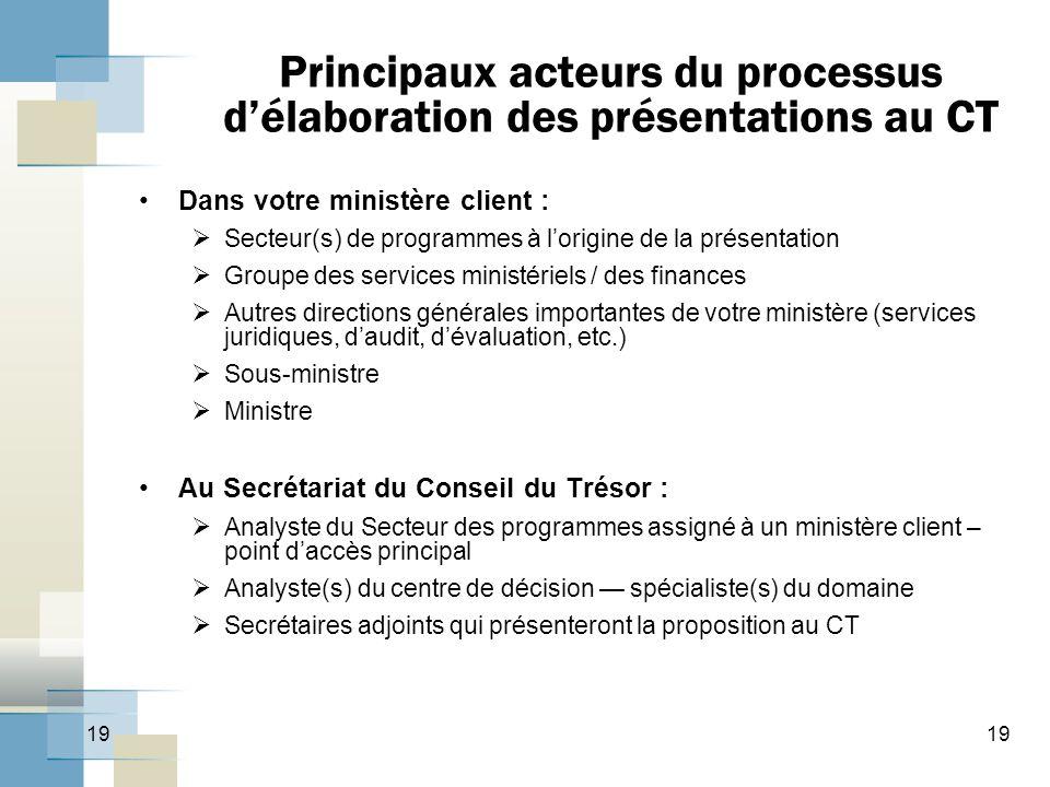 19 Principaux acteurs du processus d'élaboration des présentations au CT Dans votre ministère client :  Secteur(s) de programmes à l'origine de la pr