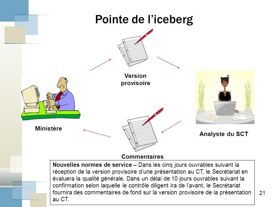 21 Version provisoire Analyste du SCT Ministère Pointe de l'iceberg Commentaires Nouvelles normes de service – Dans les cinq jours ouvrables suivant la réception de la version provisoire d'une présentation au CT, le Secrétariat en évaluera la qualité générale.