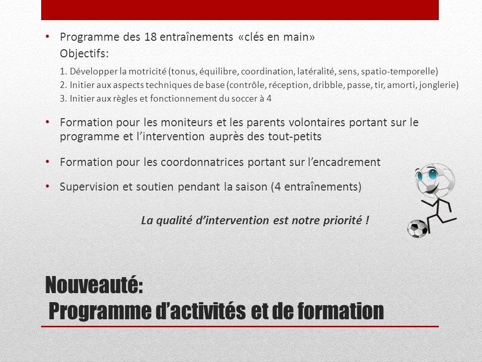 Nouveauté: Programme d'activités et de formation Programme des 18 entraînements «clés en main» Objectifs: 1. Développer la motricité (tonus, équilibre