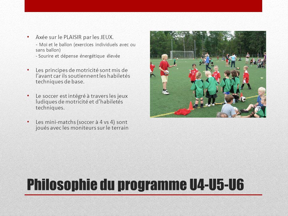 Philosophie du programme U4-U5-U6 Axée sur le PLAISIR par les JEUX. - Moi et le ballon (exercices individuels avec ou sans ballon) - Sourire et dépens