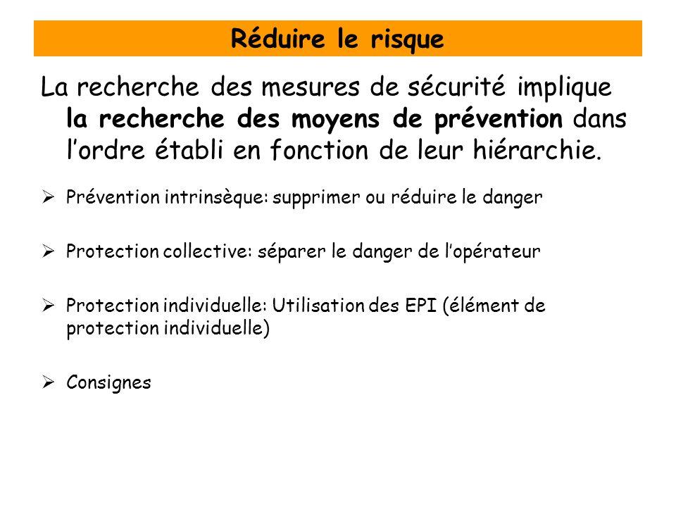 Réduire le risque La recherche des mesures de sécurité implique la recherche des moyens de prévention dans l'ordre établi en fonction de leur hiérarchie.