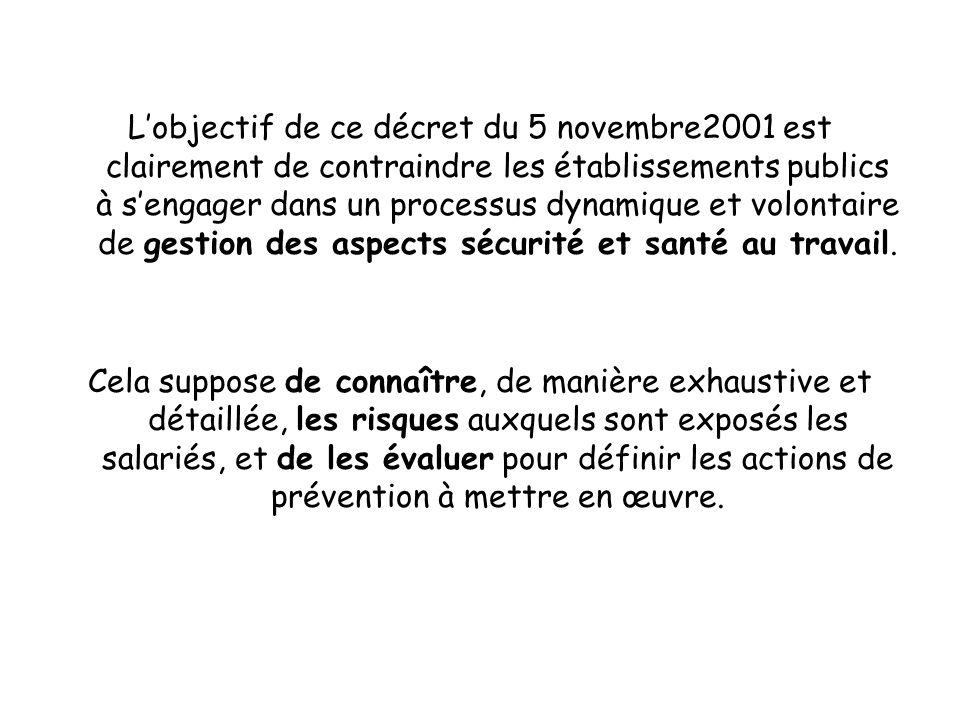 L'objectif de ce décret du 5 novembre2001 est clairement de contraindre les établissements publics à s'engager dans un processus dynamique et volontaire de gestion des aspects sécurité et santé au travail.