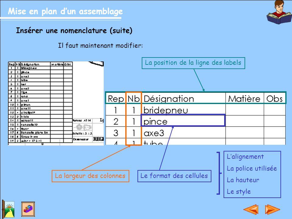 Mise en plan d'un assemblage Insérer une nomenclature (suite) Il faut maintenant modifier: La position de la ligne des labels La largeur des colonnesL
