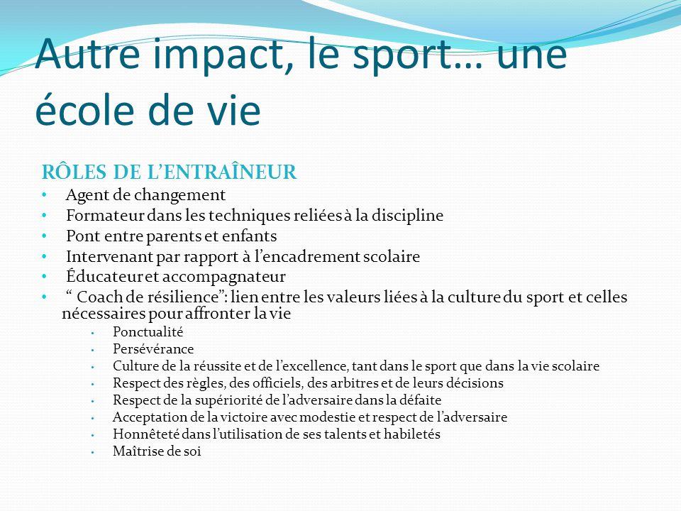 Autre impact, le sport… une école de vie RÔLES DE L'ENTRAÎNEUR Agent de changement Formateur dans les techniques reliées à la discipline Pont entre pa