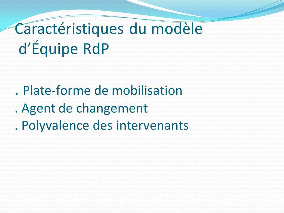 Caractéristiques du modèle d'Équipe RdP. Plate-forme de mobilisation. Agent de changement. Polyvalence des intervenants