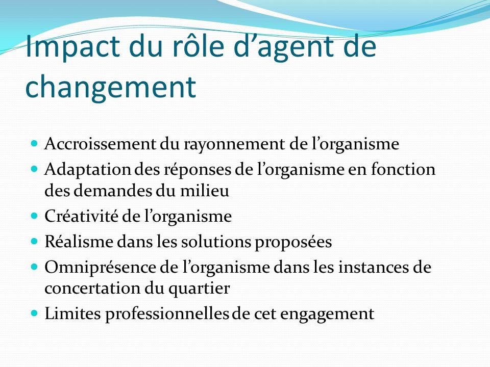 Impact du rôle d'agent de changement Accroissement du rayonnement de l'organisme Adaptation des réponses de l'organisme en fonction des demandes du mi