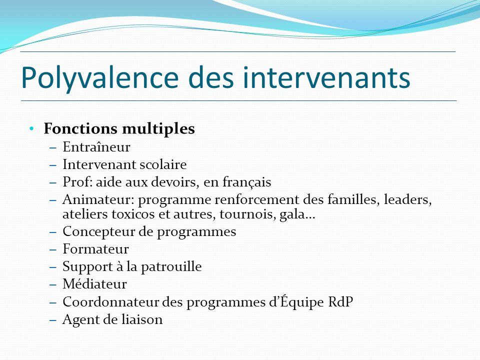 Polyvalence des intervenants Fonctions multiples – Entraîneur – Intervenant scolaire – Prof: aide aux devoirs, en français – Animateur: programme renf