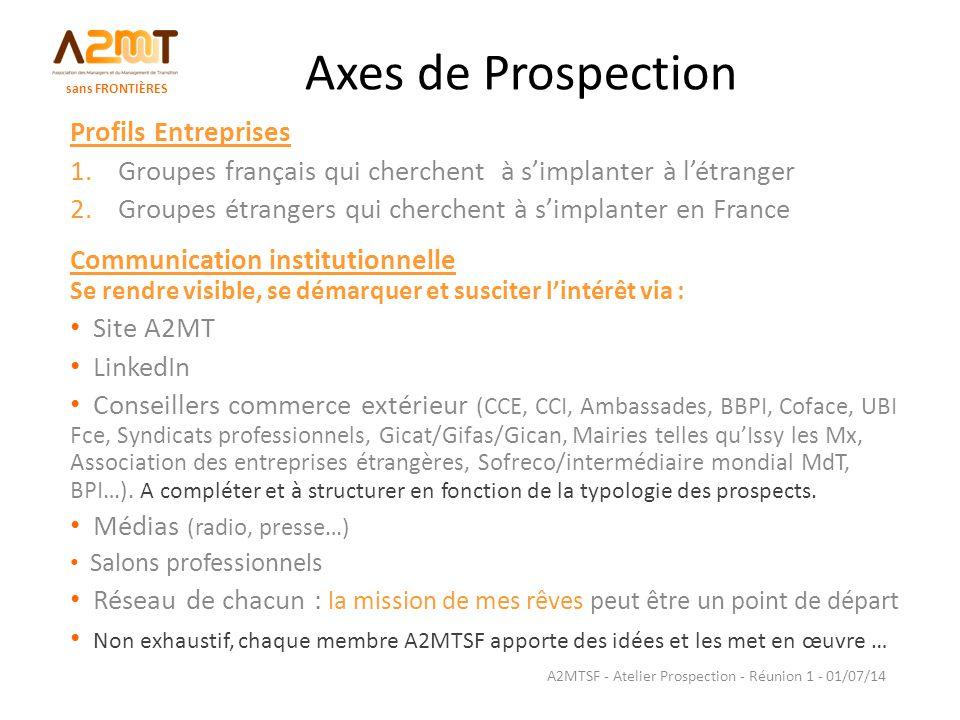 Axes de Prospection Profils Entreprises 1.Groupes français qui cherchent à s'implanter à l'étranger 2.Groupes étrangers qui cherchent à s'implanter en