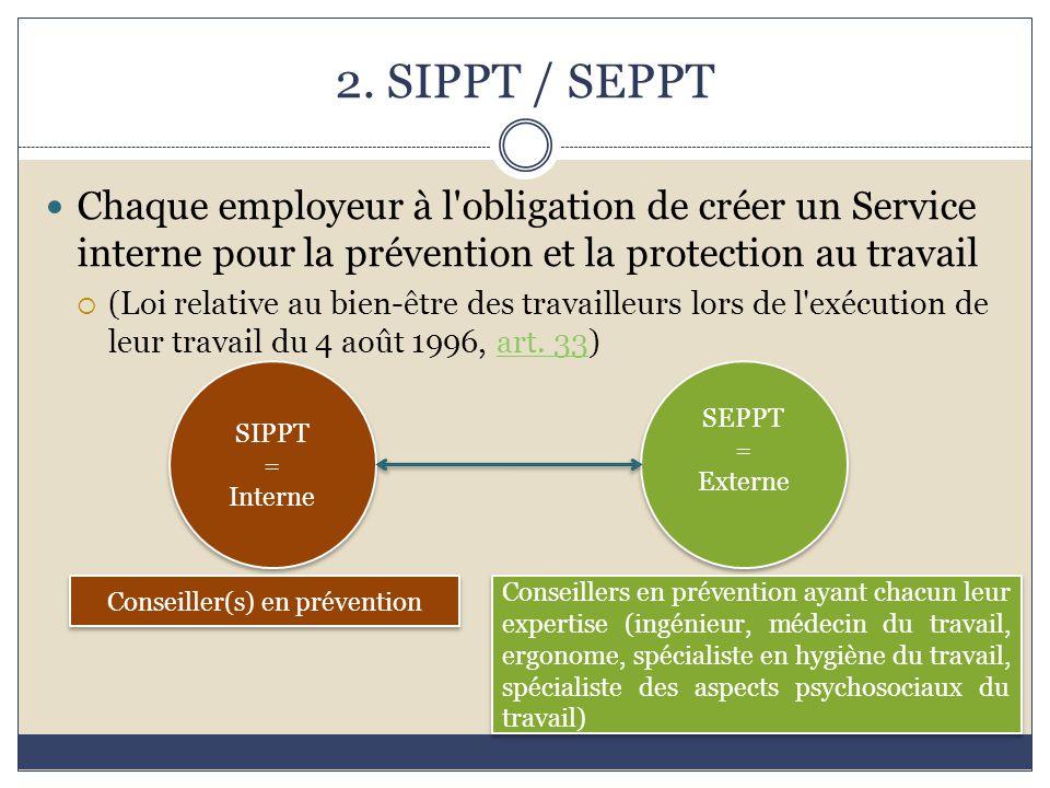 2. SIPPT / SEPPT Chaque employeur à l'obligation de créer un Service interne pour la prévention et la protection au travail  (Loi relative au bien-êt