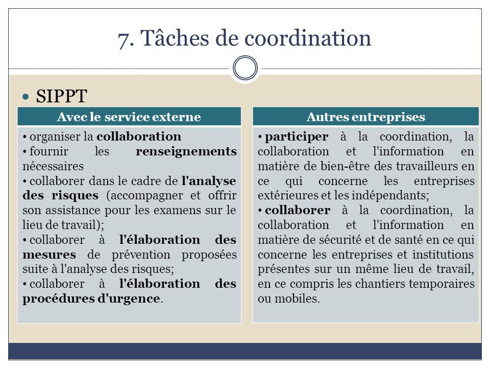 7. Tâches de coordination SIPPT Avec le service externe organiser la collaboration fournir les renseignements nécessaires collaborer dans le cadre de