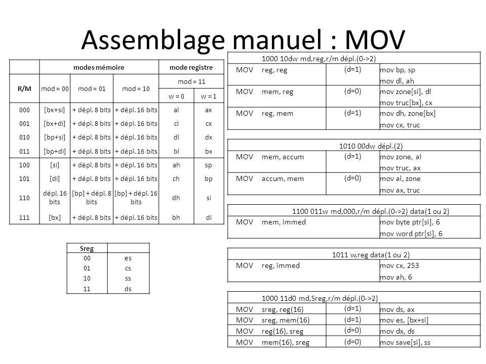 MOV AX, BX mov reg, reg  1000 10dwmdregreg 1111000011  1000 101111000011 ==8BC3 MOV AH, BL mov reg,reg  1000 10dw mdregreg 1011100011  1000101011100011 ==8AE3 MOV SI, 0ABCDh mov reg,imméd  1011wregdata 1110ABCDh  10111110ABCDh ==BEABCD MOV CX,[BX+SI] mov reg, mem  1000 10dw mdregmem 1100001000  1000101100001000 ==8B08 MOV SI,[BP+DI+2] mov reg, mem  1000 10dw mdregmemdepl 110111001102h  100010110111001102h ==8B7302h