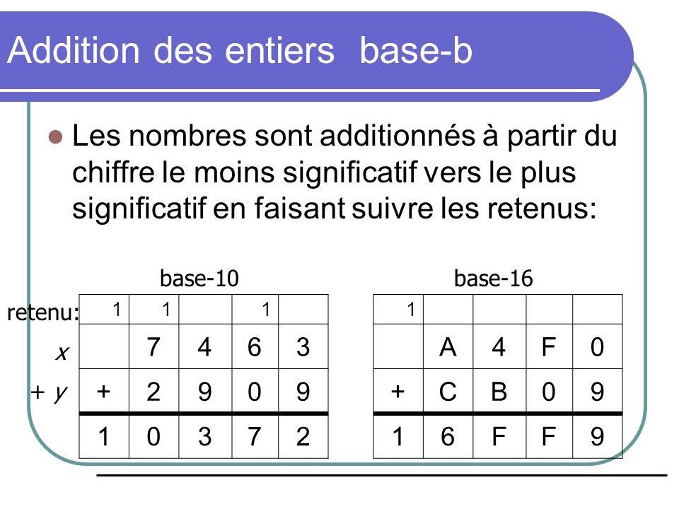 Les nombres sont additionnés à partir du chiffre le moins significatif vers le plus significatif en faisant suivre les retenus: 111 7463 +2909 10372 base-10 1 A4F0 +CB09 16FF9 base-16 retenu: x + y Addition des entiers base-b