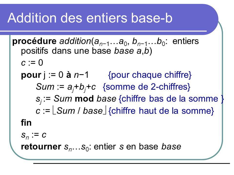 procédure addition(a n−1 …a 0, b n−1 …b 0 : entiers positifs dans une base base a,b) c := 0 pour j := 0 à n−1 {pour chaque chiffre} Sum := a j +b j +c {somme de 2-chiffres} s j := Sum mod base {chiffre bas de la somme } c :=  Sum / base  {chiffre haut de la somme} fin s n := c retourner s n …s 0 : entier s en base base