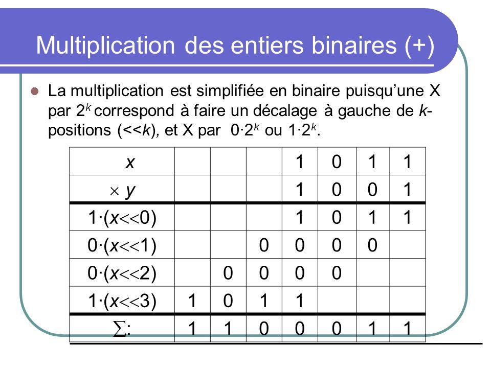 Multiplication des entiers binaires (+) La multiplication est simplifiée en binaire puisqu'une X par 2 k correspond à faire un décalage à gauche de k- positions (<<k), et X par 0·2 k ou 1·2 k.