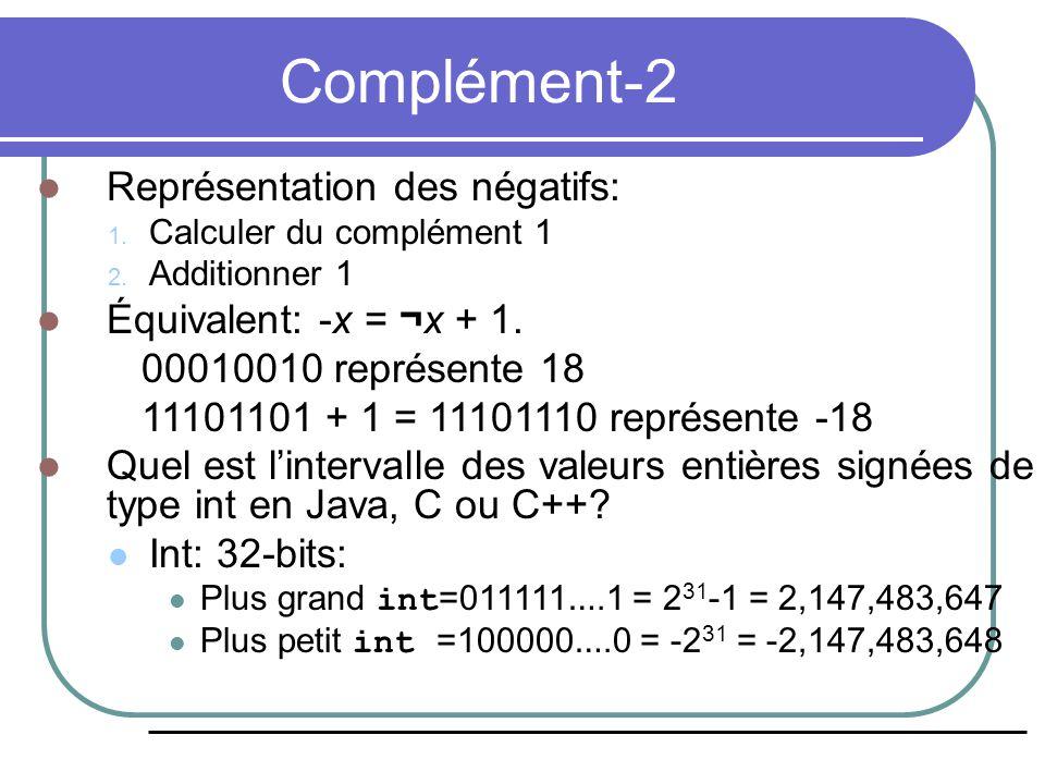Complément-2 Représentation des négatifs: 1.Calculer du complément 1 2.