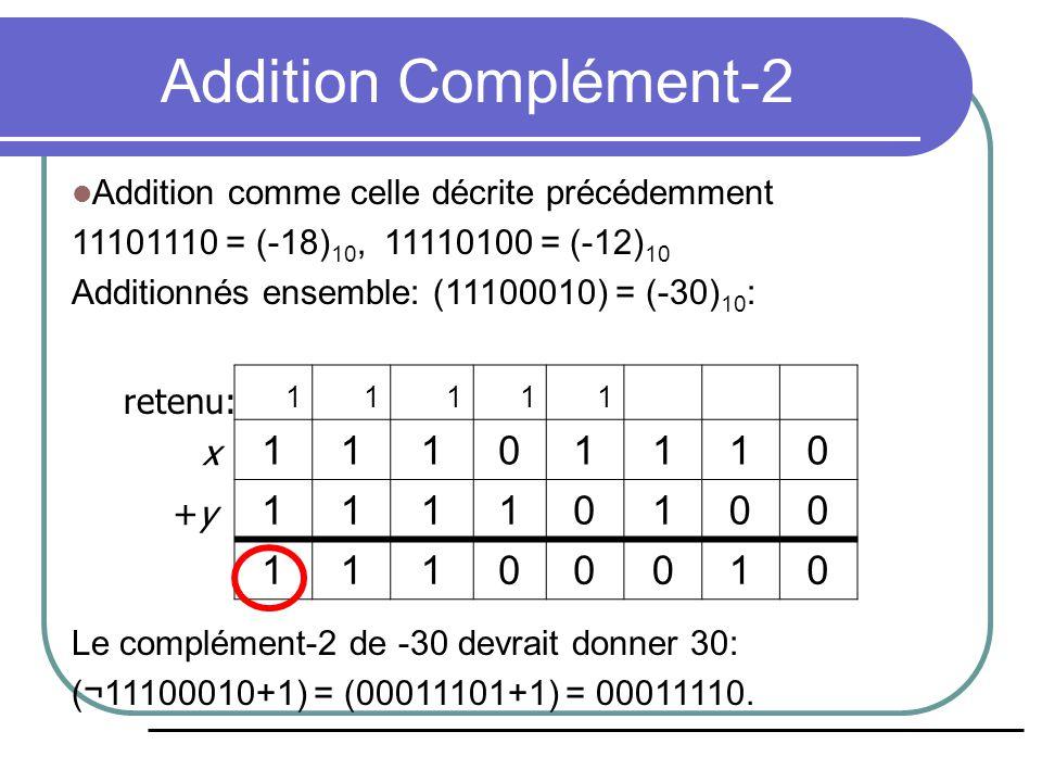 Addition Complément-2 Addition comme celle décrite précédemment 11101110 = (-18) 10, 11110100 = (-12) 10 Additionnés ensemble: (11100010) = (-30) 10 : Le complément-2 de -30 devrait donner 30: (¬11100010+1) = (00011101+1) = 00011110.