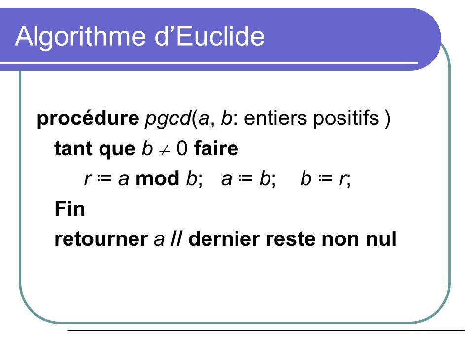 Algorithme d'Euclide procédure pgcd(a, b: entiers positifs ) tant que b  0 faire r ≔ a mod b; a ≔ b; b ≔ r; Fin retourner a // dernier reste non nul