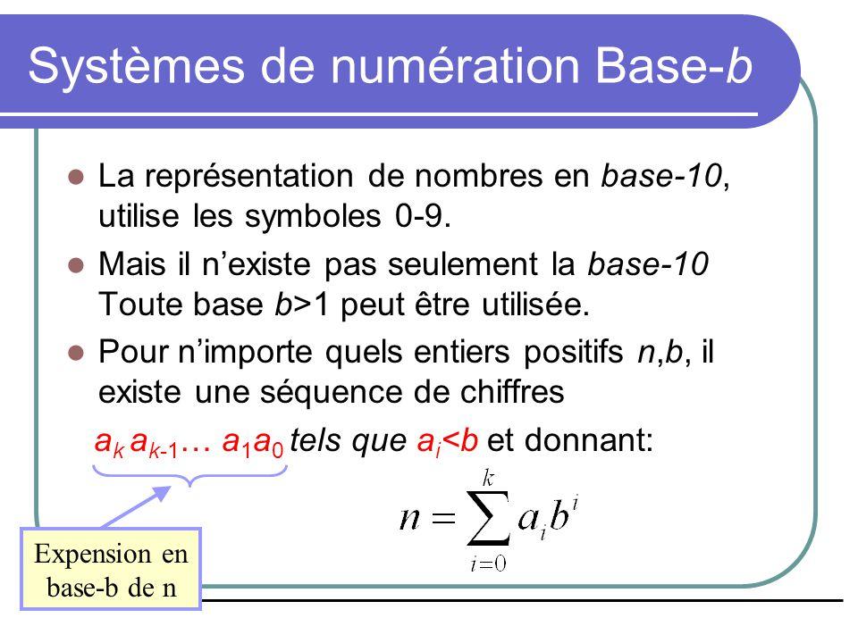 Bases importantes Base b=10 (décimal): 10 symboles: 0,1,2,3,4,5,6,7,8,9.