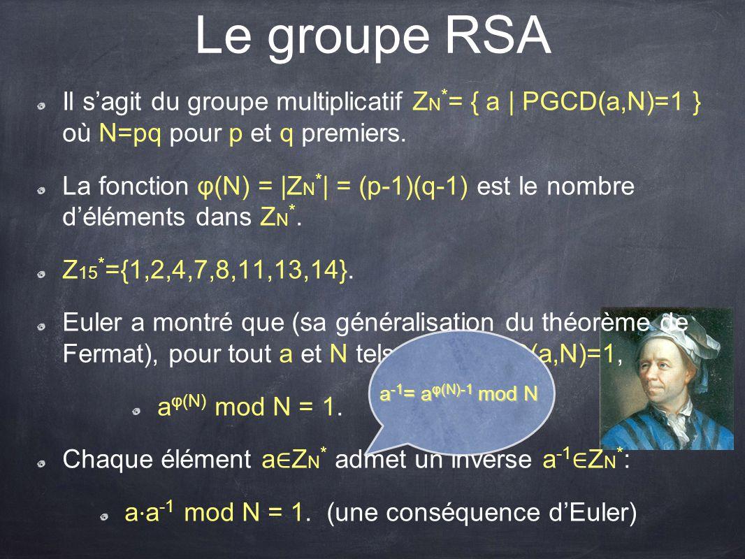 Il s'agit du groupe multiplicatif Z N * = { a | PGCD(a,N)=1 } où N=pq pour p et q premiers. La fonction φ(N) = |Z N * | = (p-1)(q-1) est le nombre d'é