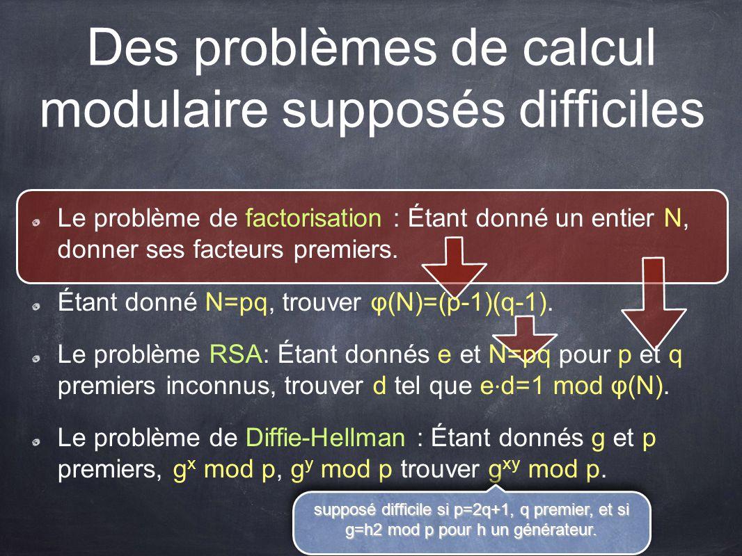 Des problèmes de calcul modulaire supposés difficiles Le problème de factorisation : Étant donné un entier N, donner ses facteurs premiers. Étant donn