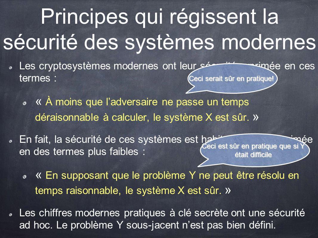 Principes qui régissent la sécurité des systèmes modernes Les cryptosystèmes modernes ont leur sécurité exprimée en ces termes : « À moins que l'adver