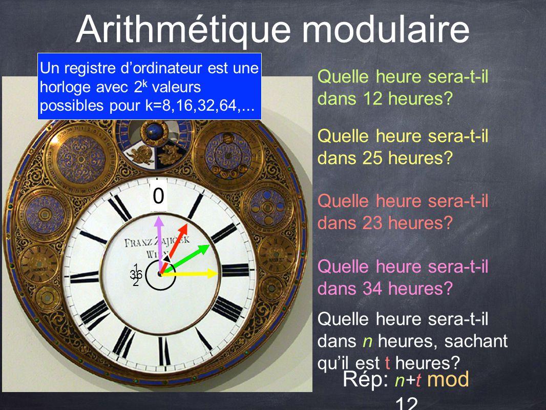 Arithmétique modulaire Quelle heure sera-t-il dans 12 heures? Quelle heure sera-t-il dans 25 heures? Quelle heure sera-t-il dans 23 heures? Quelle heu