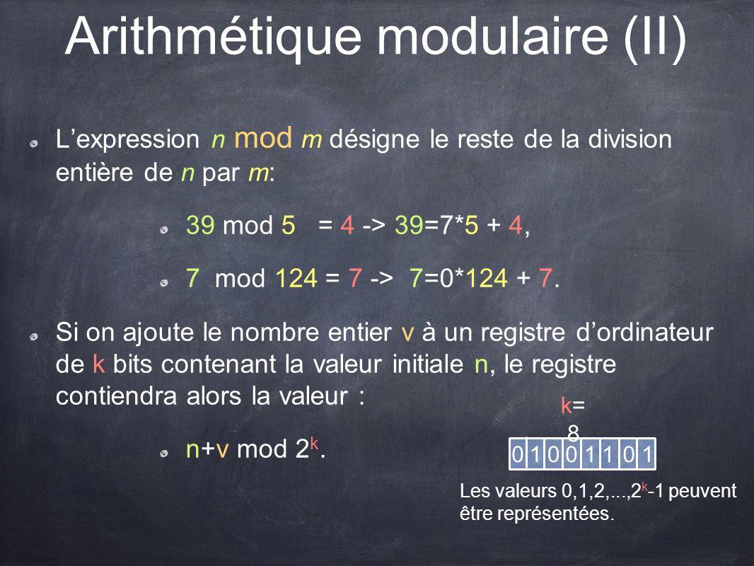 Arithmétique modulaire (II) L'expression n mod m désigne le reste de la division entière de n par m : 39 mod 5 = 4 -> 39=7*5 + 4, 7 mod 124 = 7 -> 7=0