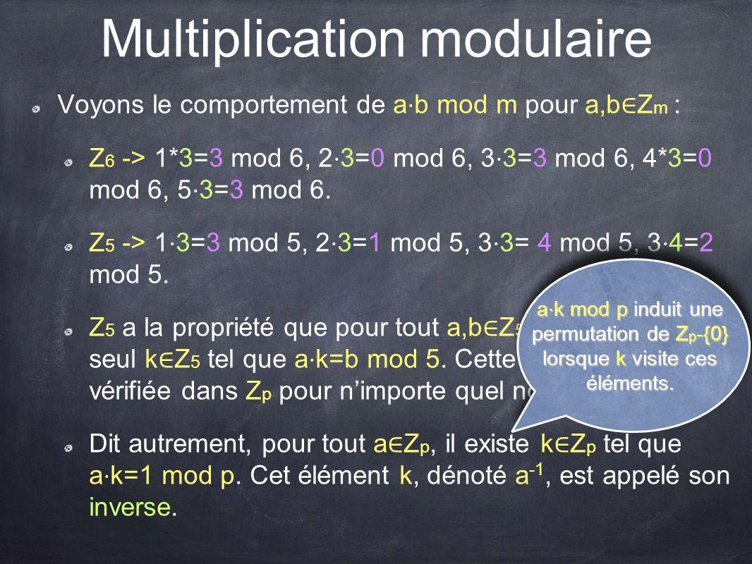 Multiplication modulaire Voyons le comportement de a ⋅ b mod m pour a,b ∈ Z m : Z 6 -> 1*3=3 mod 6, 2 ⋅ 3=0 mod 6, 3 ⋅ 3=3 mod 6, 4*3=0 mod 6, 5 ⋅ 3=3