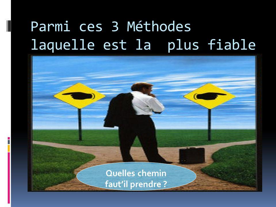 TROISIEME METHODE : C On a donc M=m 1 ×...×m n D'ou M= 3*5*7=105 Mi = M/mi M1=105/3 =35 M2= 105/5 =21 M3 =105/7=15 On sait que Yi Mi ≡ 1 mod m i ou Yi