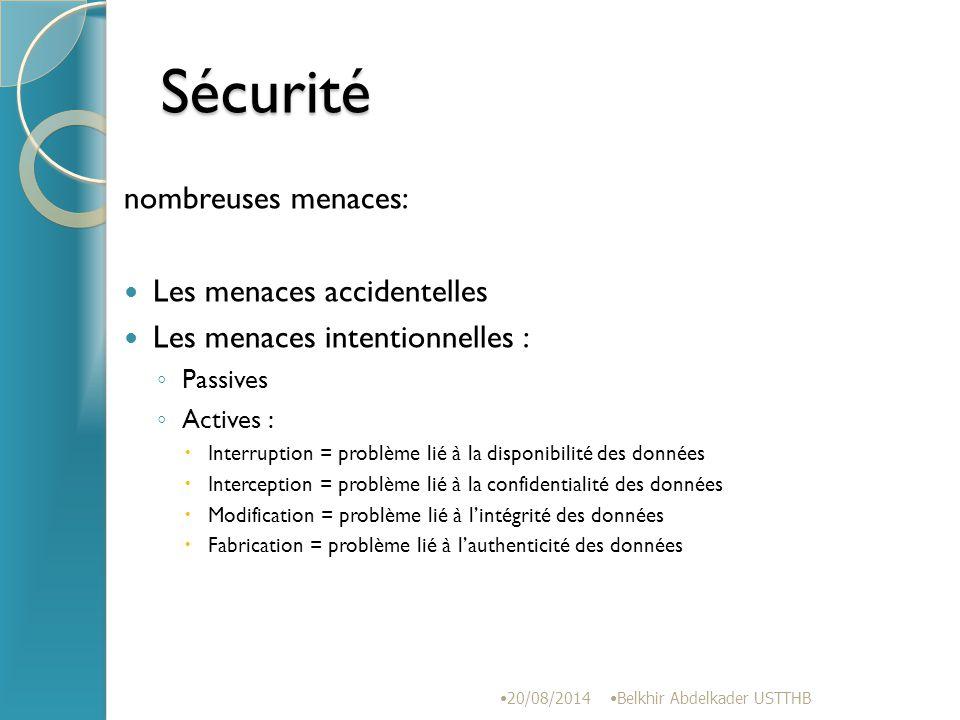 Menaces actives 20/08/2014 Belkhir Abdelkader USTTHB