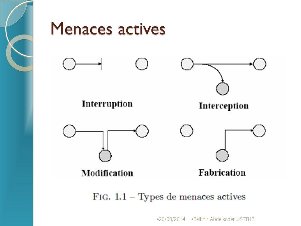 Rappels Mathématiques 20/08/2014 Belkhir Abdelkader USTTHB Arithmétique modulaire Diviseurs Soient a, b et m ∈ N.
