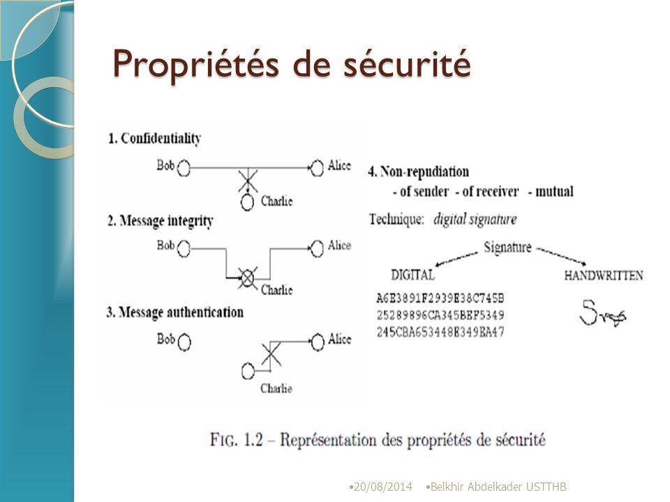 Chiffre affine Exemple : Soient la clé = (k 1, k 2 ) = (3, 11) Transformation de chiffrement : c i = f(m i ) = 3 ∗ m i + 11 mod 26 Transformation de déchiffrement : k − 1 1 = 3 − 1 mod 26 =9 [car 3 ∗ 9 mod 26=1] m i = f − 1 (c i ) = 9 ∗ (c i − 11) mod 26 Ainsi, pour une suite de lettres telle que 'NSA' → 13 18 0 → 24 13 11 → 'YNL'.