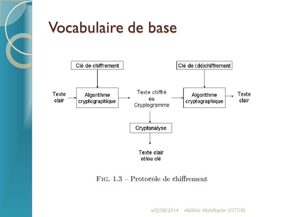 20/08/2014 Belkhir Abdelkader USTTHB Exemple: Soit le calcul de pgcd(1970,1066).