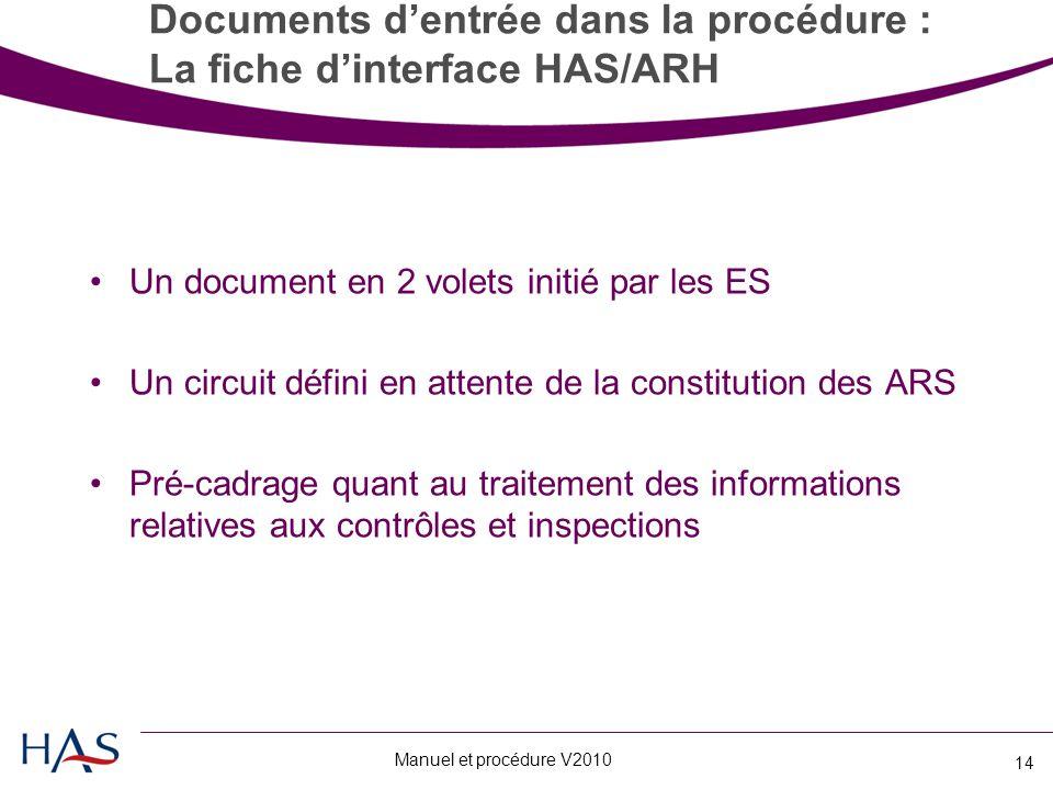 Manuel et procédure V2010 14 Documents d'entrée dans la procédure : La fiche d'interface HAS/ARH Un document en 2 volets initié par les ES Un circuit défini en attente de la constitution des ARS Pré-cadrage quant au traitement des informations relatives aux contrôles et inspections