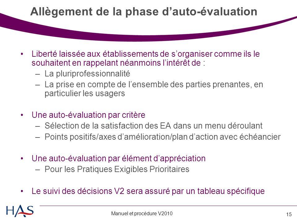 Manuel et procédure V2010 15 Allègement de la phase d'auto-évaluation Liberté laissée aux établissements de s'organiser comme ils le souhaitent en rappelant néanmoins l'intérêt de : –La pluriprofessionnalité –La prise en compte de l'ensemble des parties prenantes, en particulier les usagers Une auto-évaluation par critère –Sélection de la satisfaction des EA dans un menu déroulant –Points positifs/axes d'amélioration/plan d'action avec échéancier Une auto-évaluation par élément d'appréciation –Pour les Pratiques Exigibles Prioritaires Le suivi des décisions V2 sera assuré par un tableau spécifique