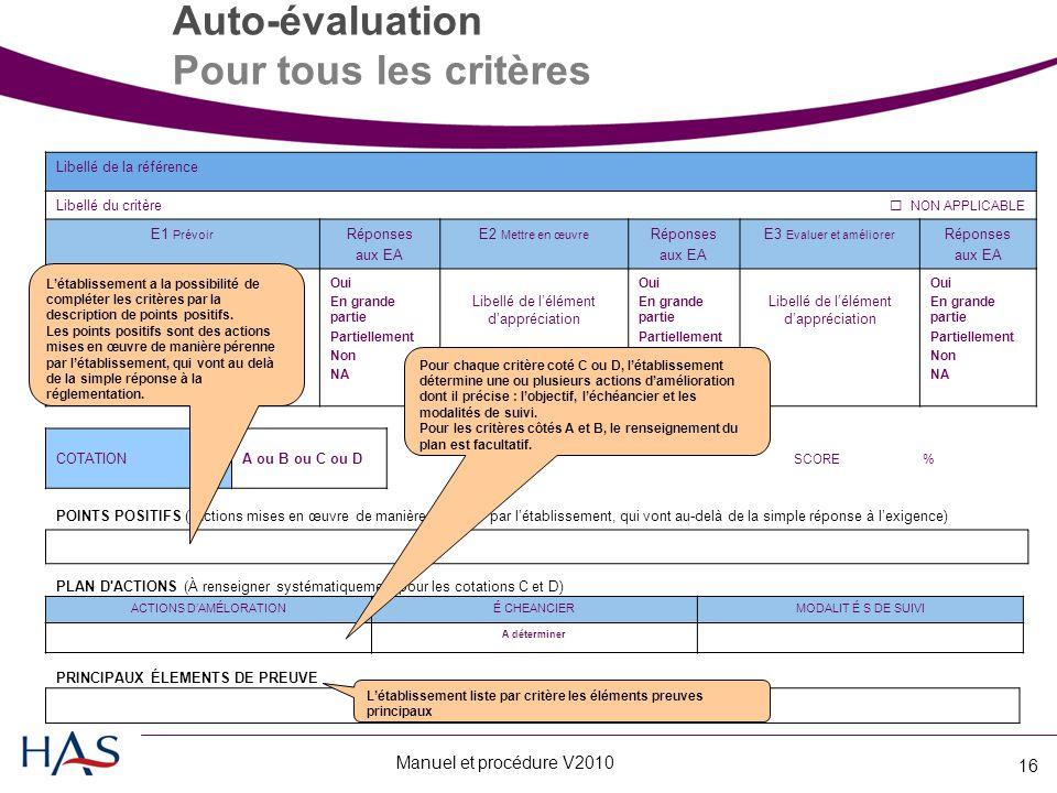 Manuel et procédure V2010 16 Auto-évaluation Pour tous les critères Libellé de la référence Libellé du critère  NON APPLICABLE E1 Prévoir Réponses aux EA E2 Mettre en œuvre Réponses aux EA E3 Evaluer et améliorer Réponses aux EA Libellé de l'élément d'appréciation Oui En grande partie Partiellement Non NA Libellé de l'élément d'appréciation Oui En grande partie Partiellement Non NA Libellé de l'élément d'appréciation Oui En grande partie Partiellement Non NA POINTS POSITIFS ( Actions mises en œuvre de manière pérenne par l'établissement, qui vont au-delà de la simple réponse à l'exigence) PLAN D ACTIONS (À renseigner systématiquement pour les cotations C et D) PRINCIPAUX ÉLEMENTS DE PREUVE ACTIONS D'AMÉLORATIONÉ CHEANCIERMODALIT É S DE SUIVI A déterminer COTATIONA ou B ou C ou D SCORE% Pour chaque critère coté C ou D, l'établissement détermine une ou plusieurs actions d'amélioration dont il précise : l'objectif, l'échéancier et les modalités de suivi.