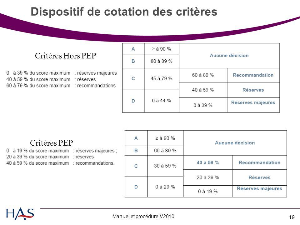 Manuel et procédure V2010 19 Dispositif de cotation des critères Critères Hors PEP Critères PEP